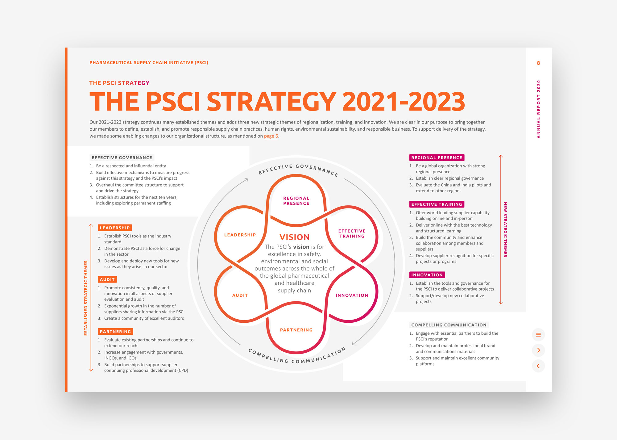 PSCI Annual Report 2020 strategy