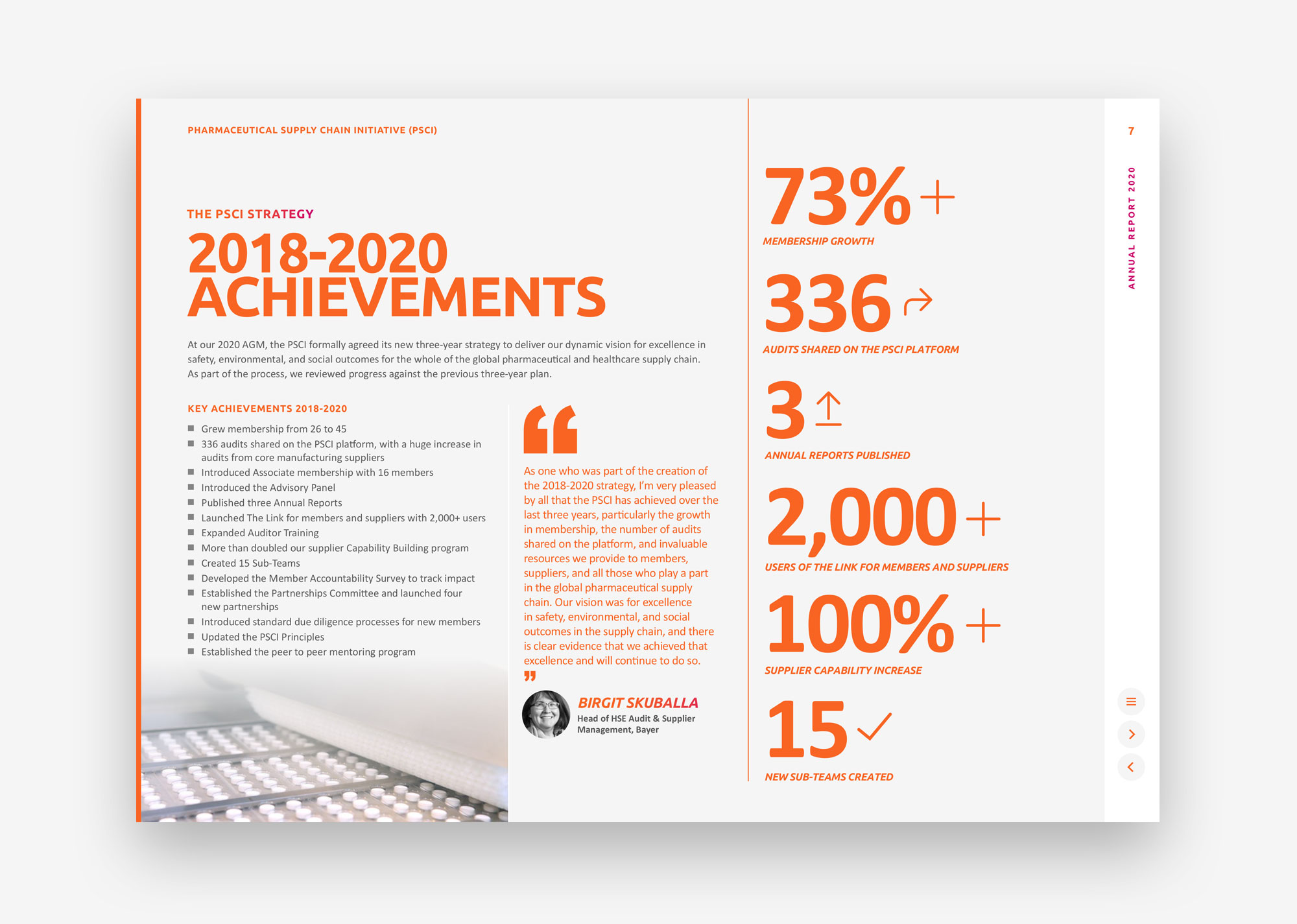 PSCI Annual Report 2020 achievemenets